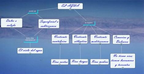 external image el.jpg?w=470&h=340