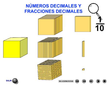 external image frac-decimal01.png?w=450&h=352