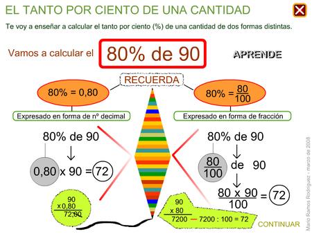 http://www2.gobiernodecanarias.org/educacion/17/WebC/eltanque/proporcionalidad/txcc/txcc_p.html